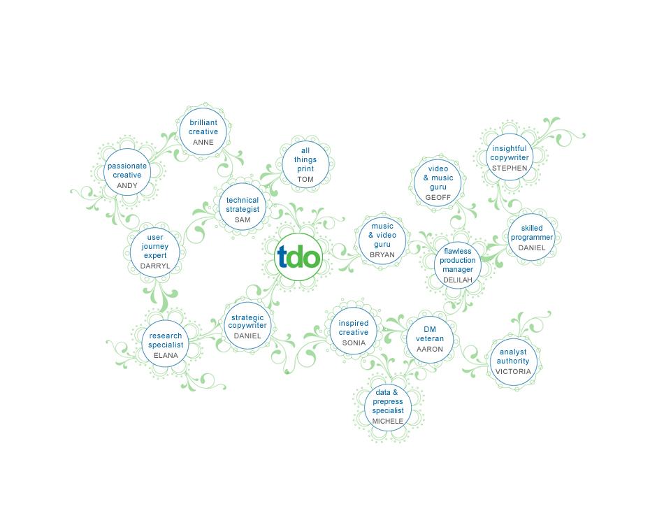 thinkdo Network